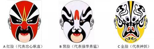 京剧人物武松简笔画
